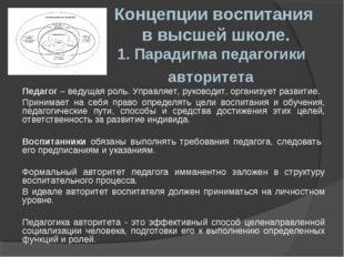 Концепции воспитания в высшей школе. 1. Парадигма педагогики авторитета Педаг