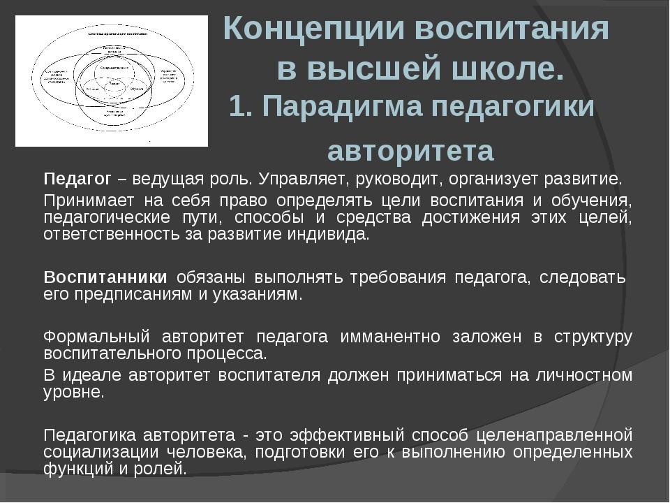 Концепции воспитания в высшей школе. 1. Парадигма педагогики авторитета Педаг...