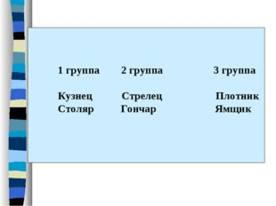 1 группа 2 группа 3 группа Кузнец Стрелец Плотник Столяр Гончар Ямщик