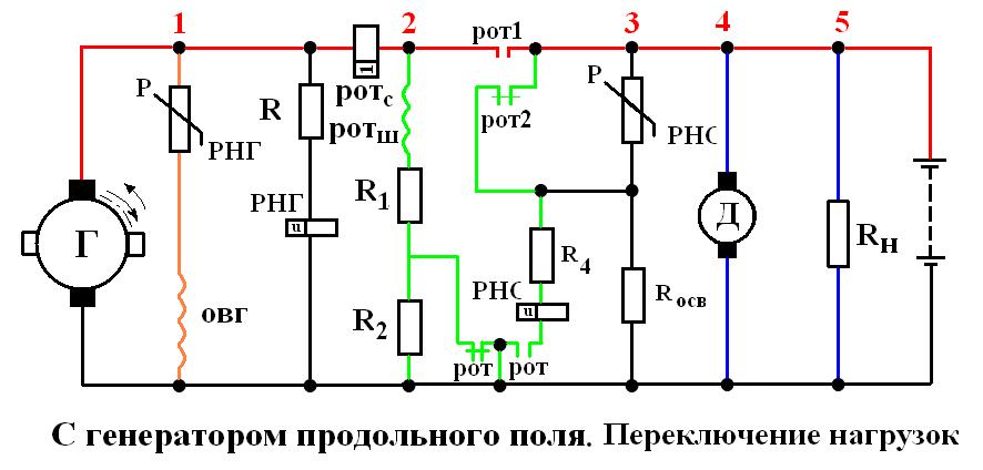 http://uz.denemetr.com/tw_files2/urls_8/287/d-286192/7z-docs/1_html_75fd84d2.png