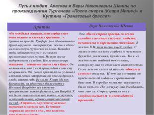 Путь к любви Аратова и Веры Николаевны Шеины по произведениям Тургенева «Посл