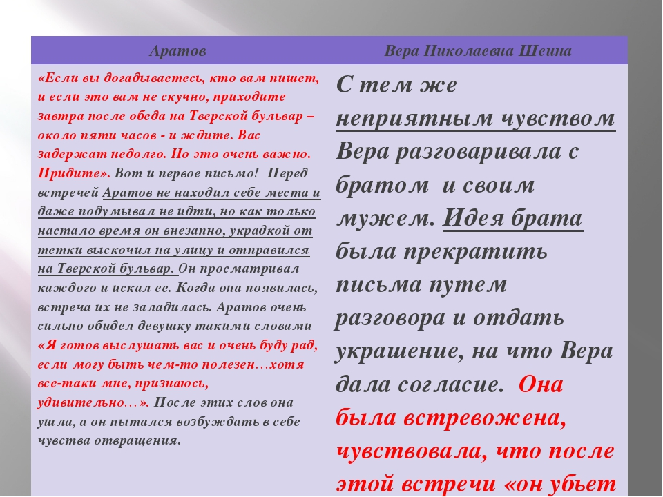 Аратов Вера Николаевна Шеина «Если вы догадываетесь, кто вам пишет, и если эт...