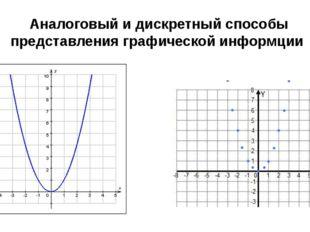 Аналоговый и дискретный способы представления графической информции