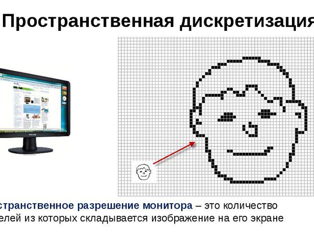 Пространственная дискретизация Пространственное разрешение монитора – это кол...