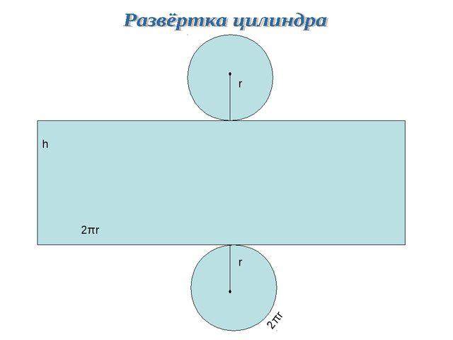 Как сделать развёрток цилиндра 310