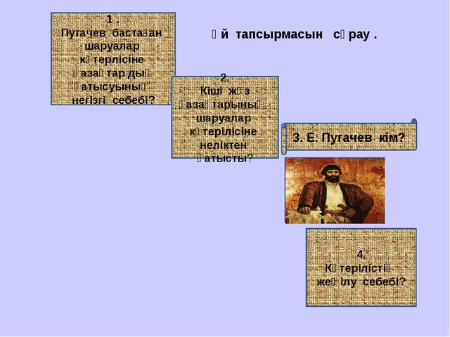 1 . Пугачев бастаған шаруалар көтерлісіне қазақтар дың қатысуының негізгі себ...