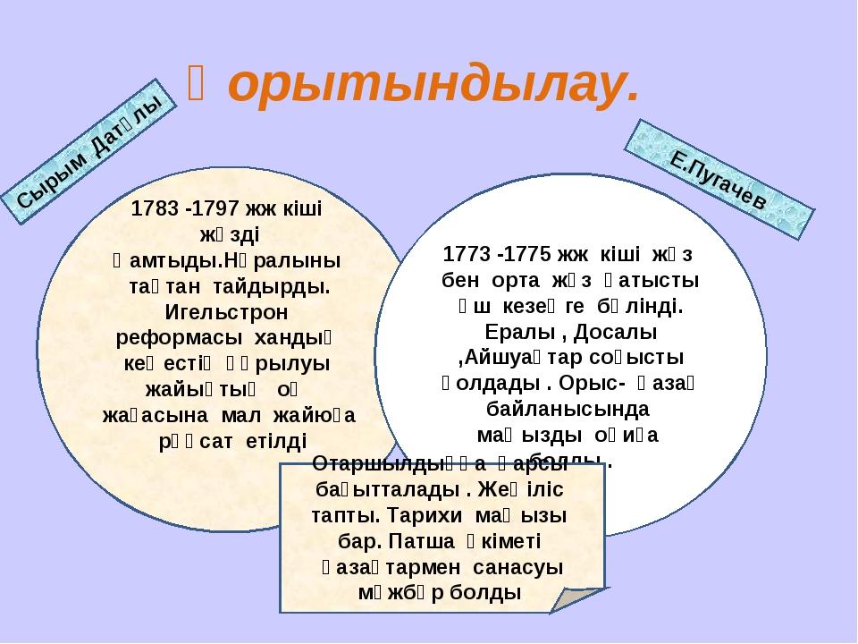 Қорытындылау. 1783 -1797 жж кіші жүзді Қамтыды.Нұралыны тақтан тайдырды. Игел...