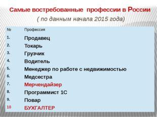 Самые востребованные профессии в России ( по данным начала 2015 года) № Профе