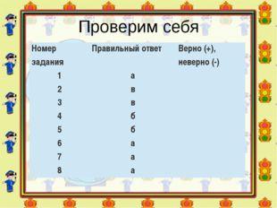 Проверим себя Номер задания Правильный ответ Верно (+), неверно (-) 1 а 2 в 3