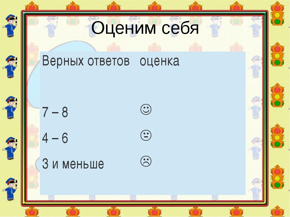 Оценим себя Верных ответов оценка 7 – 8  4 – 6  3 и меньше 