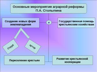 Основные мероприятия аграрной реформы П.А. Столыпина Создание новых форм земл