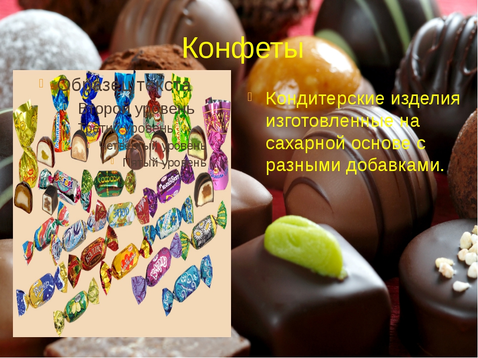 Конфеты Кондитерские изделия изготовленные на сахарной основе с разными добав...