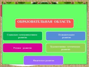 Социально- коммуникативное развитие Познавательное развитие Художественно- э