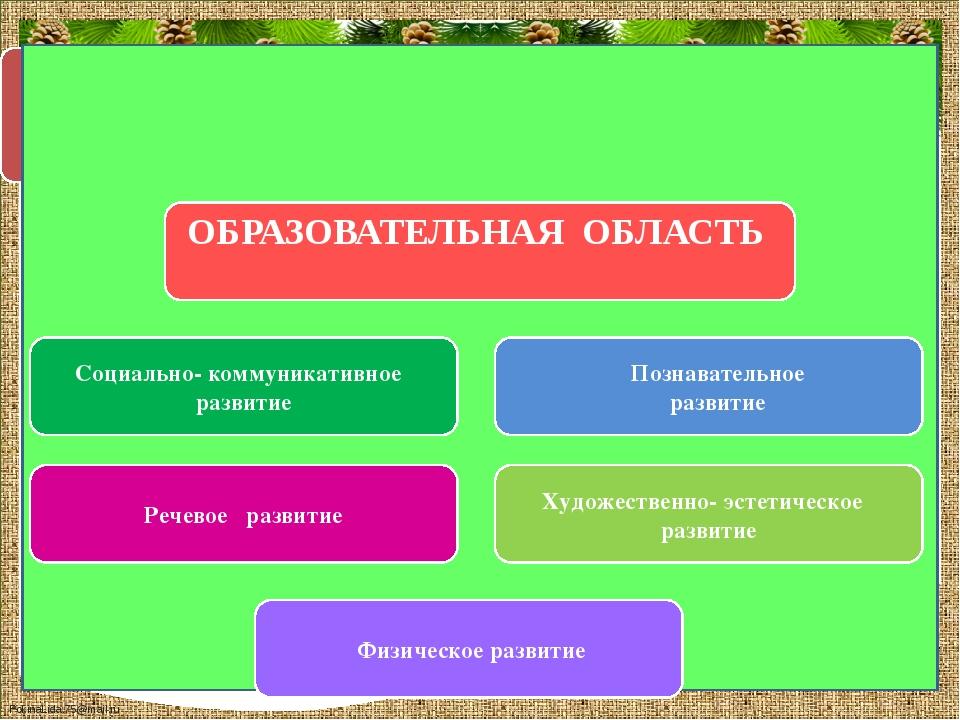 Социально- коммуникативное развитие Познавательное развитие Художественно- э...