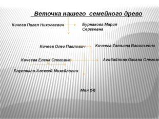 Кичеев Павел Николаевич     Веточка нашего семейного древо Кичеев Олег П