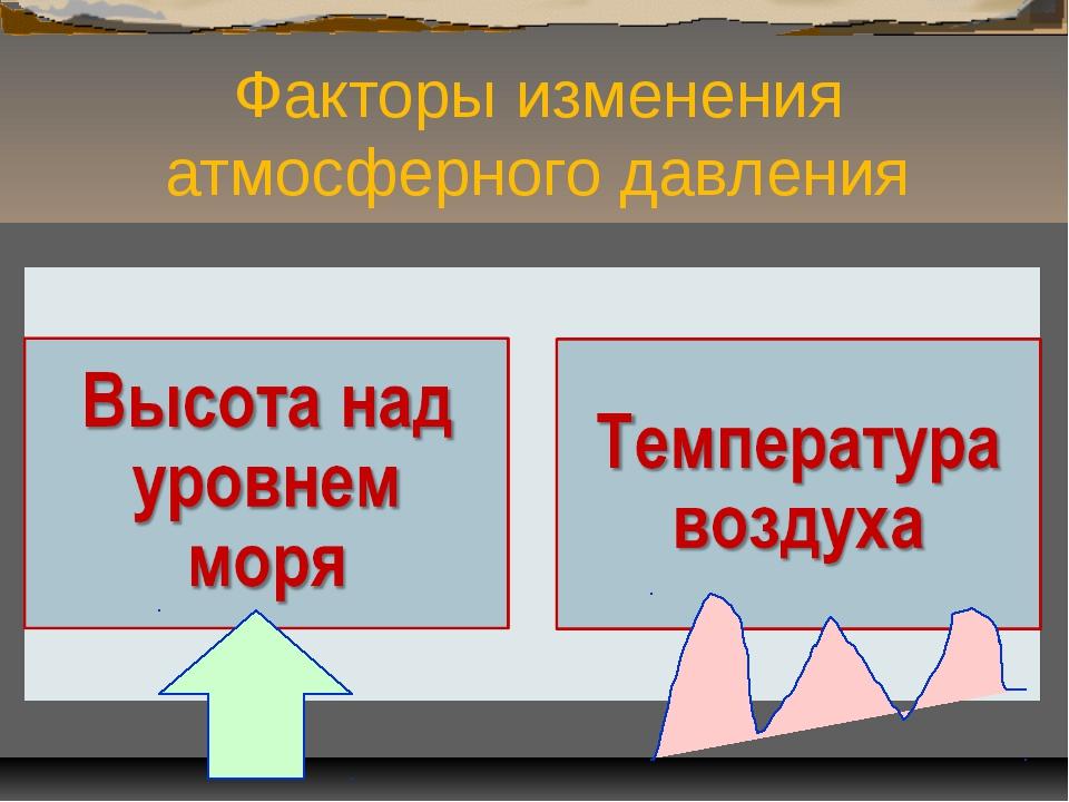 Факторы изменения атмосферного давления