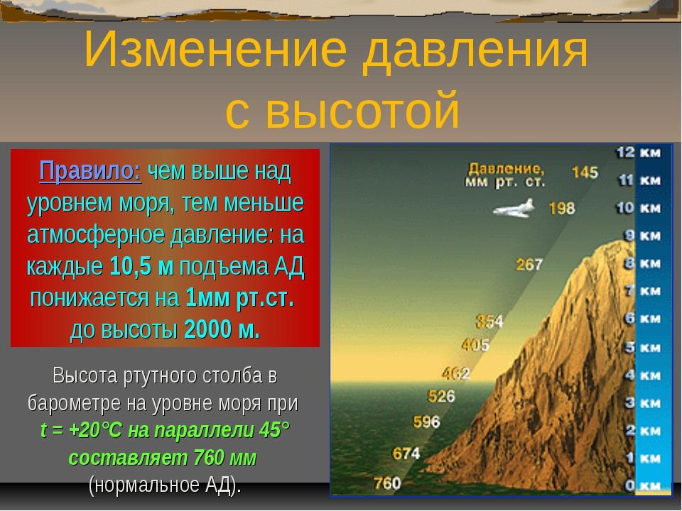 Изменение давления с высотой Высота ртутного столба в барометре на уровне мор...