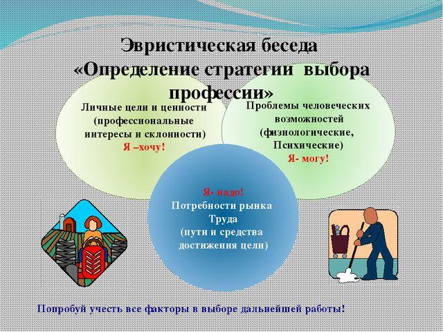 Личные цели и ценности (профессиональные интересы и склонности) Я –хочу! Проб...