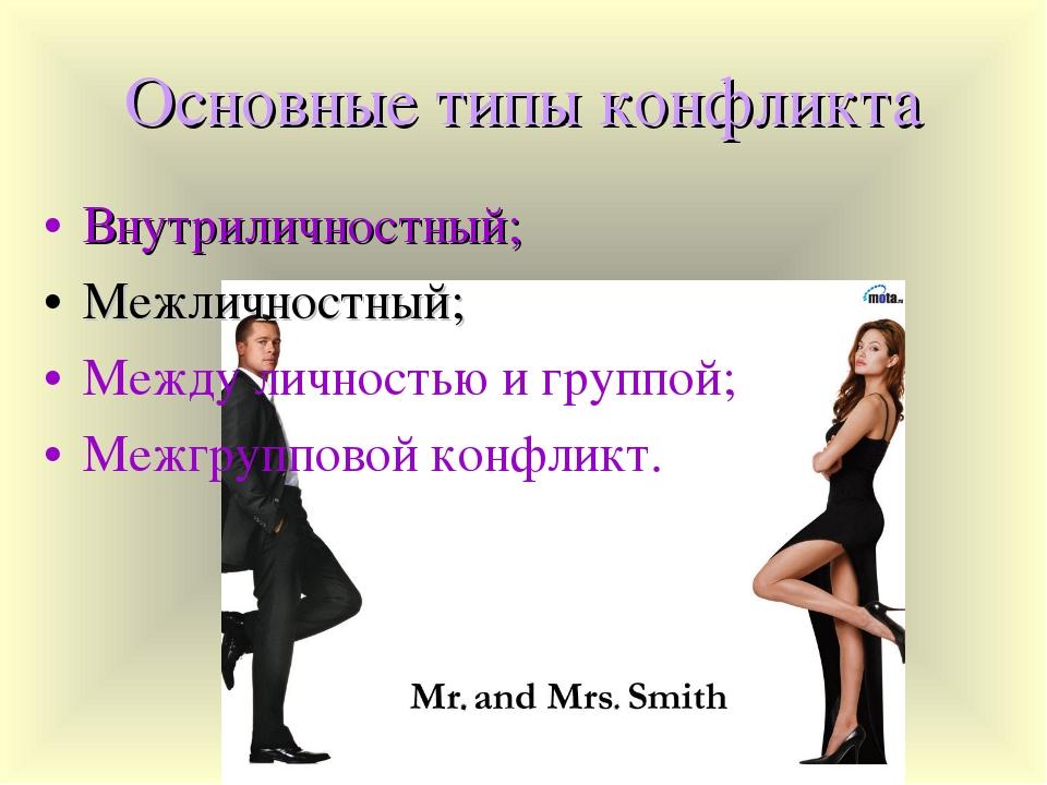 Внутриличностный; Межличностный; Между личностью и группой; Межгрупповой конф...