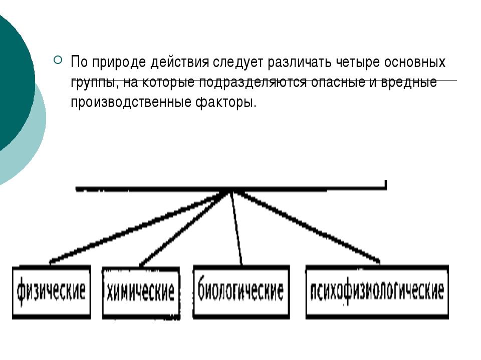По природе действия следует различать четыре основных группы, на которые подр...