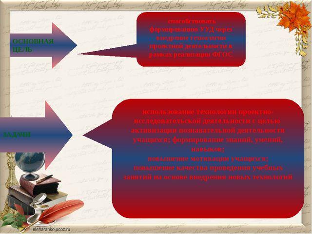 способствовать формированию УУД через внедрение технологии проектной деятель...