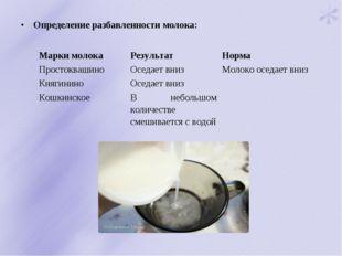 Определениеразбавленностимолока: Марки молокаРезультатНорма Простоквашино