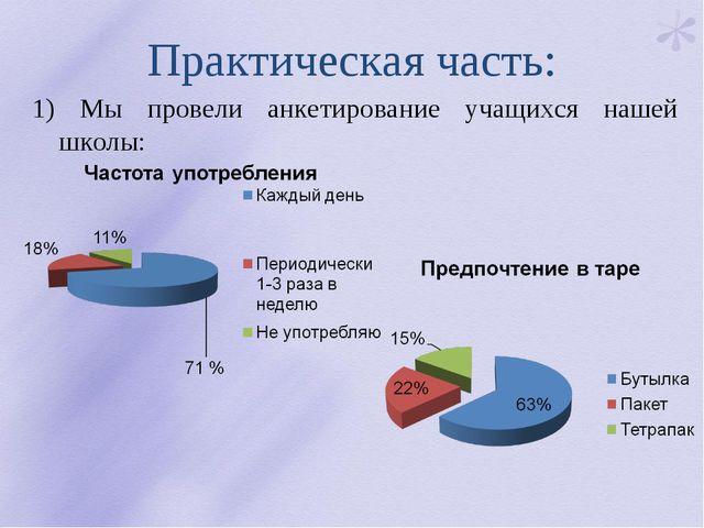 Практическая часть: 1) Мы провели анкетирование учащихся нашей школы: