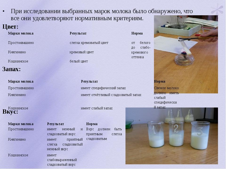 При исследовании выбранных марок молока было обнаружено, что все они удовлетв...