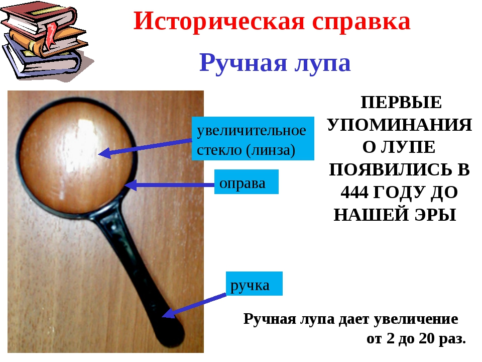 Ручная лупа увеличительное стекло (линза) ручка Ручная лупа дает увеличение о...