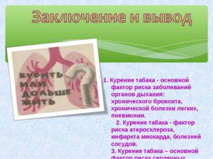 1. Курение табака - основной фактор риска заболеваний органов дыхания: хро