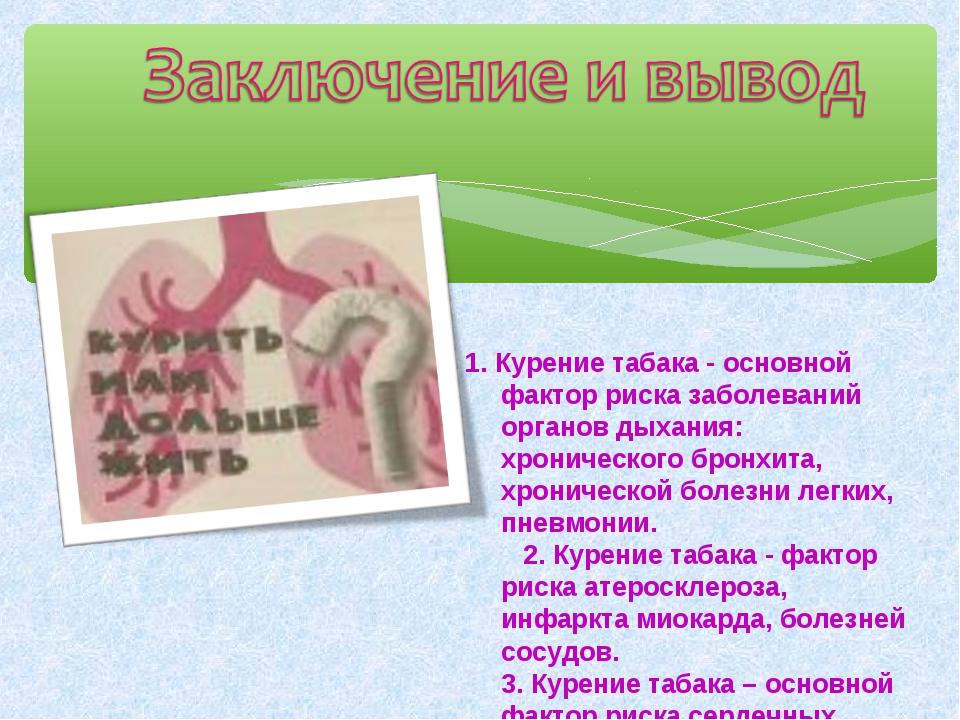 1. Курение табака - основной фактор риска заболеваний органов дыхания: хро...