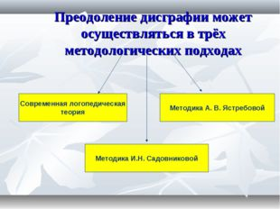 Преодоление дисграфии может осуществляться в трёх методологических подходах С