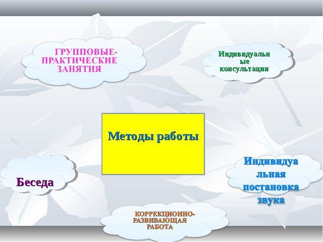 Методы работы Индивидуальные консультации Беседа