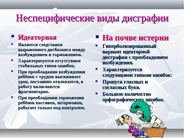 Неспецифические виды дисграфии Идеаторная Является следствием выраженного дис...