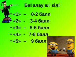 Бағалау шәкілі «1» – 0-2 балл «2» - 3-4 балл «3» – 5-6 балл «4» - 7-8 балл «5