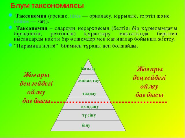 Блум таксономиясы Таксономия (грекше. táxis — орналасу, құрылыс, тәртіп және...