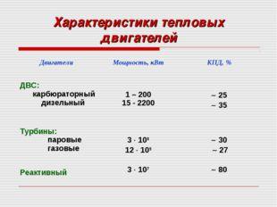 Характеристики тепловых двигателей Двигатели Мощность, кВтКПД, % ДВС: карбю