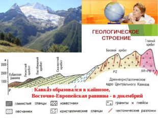 ГЕОЛОГИЧЕСКОЕ СТРОЕНИЕ : Кавказ образовался в кайнозое, Восточно-Европейская