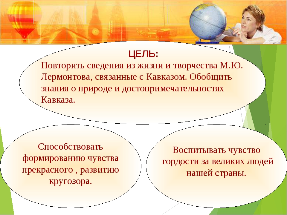ЦЕЛЬ: Повторить сведения из жизни и творчества М.Ю. Лермонтова, связанные с...