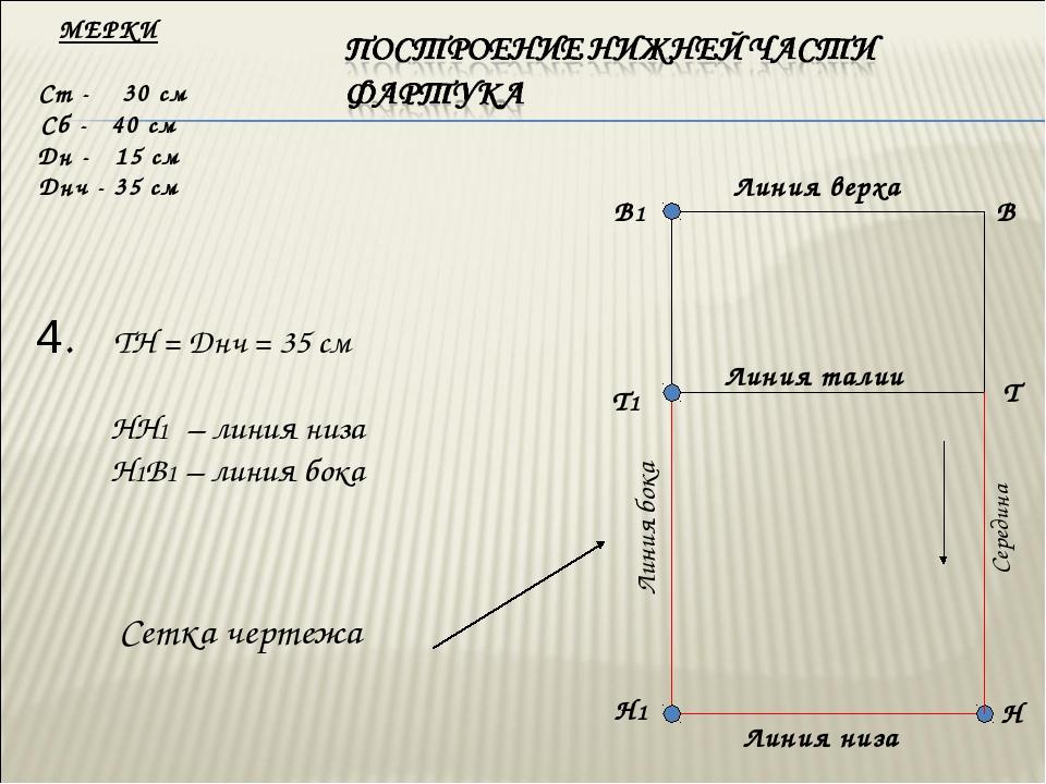 4. ТН = Днч = 35 см НН1 – линия низа Н1В1 – линия бока МЕРКИ Ст - 30 см Сб -...