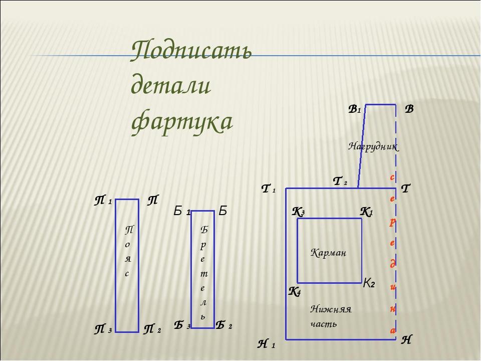 Т 1 В Т Н В1 Т 2 Н 1 К1 К2 К3 К4 П П 1 П 2 П 3 Б Б 1 Б 2 Б 3 с е р е д и н а...