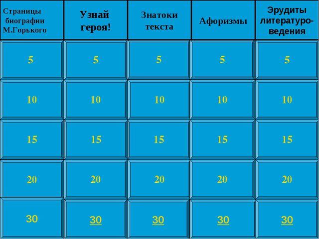 10 15 20 5 10 15 20 5 10 15 20 5 10 15 20 5 10 15 20 5 Страницы биографии М.Г...