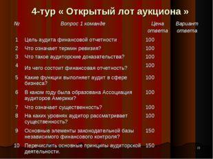 * 4-тур « Открытый лот аукциона » №Вопрос 1 командеЦена ответаВариант отве
