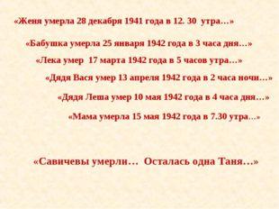 «Дядя Вася умер 13 апреля 1942 года в 2 часа ночи…» «Лека умер 17 марта 1942
