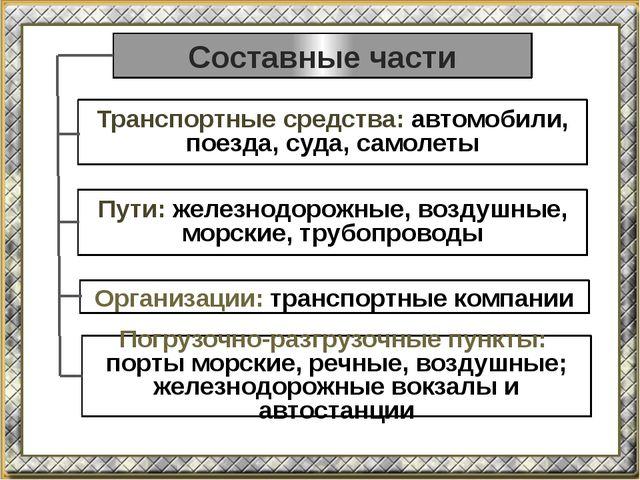 Составные части Транспортные средства: автомобили, поезда, суда, самолеты Пут...