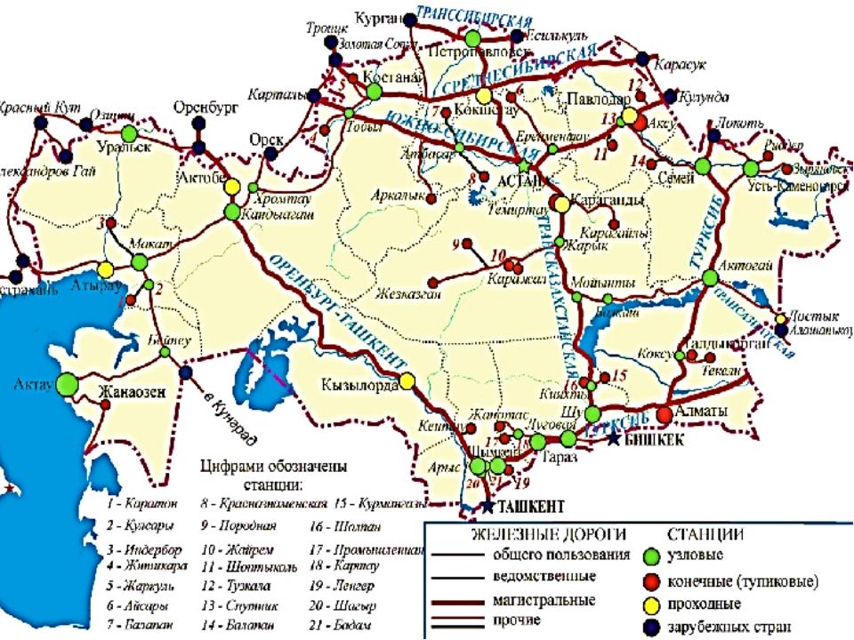 Широтные железные дороги Южносибирская: Карталы – Астана – Павлодар – Кулунда...