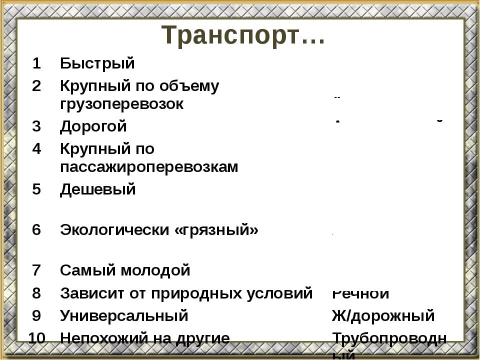 Транспорт… 1 Быстрый Авиационный 2 Крупный по объемугрузоперевозок Автомобиль...