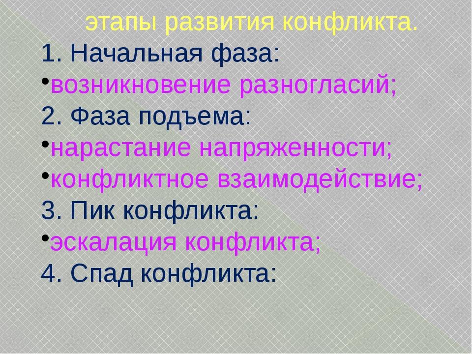 этапы развития конфликта. 1. Начальная фаза: возникновение разногласий; 2. Фа...