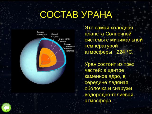 СОСТАВ УРАНА Это самая холодная планета Солнечной системы с минимальной темпе...