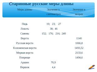 Старинные русские меры длины Меры длиныЗначение в сантиметрахЗначение в мет